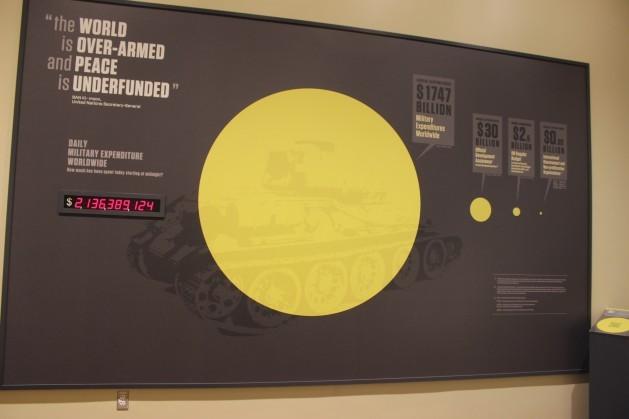 El gráfico presentado en una conferencia en la sede de la ONU de Nueva York compara el gasto diario en armas con lo que se destina a promover la paz. Crédito: Oficina de IPS en la ONU.